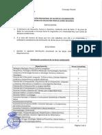2014 07 14 Distribucion Provisional Becas Colaboracion