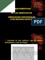 Caracteristicas Mediciones Individuales