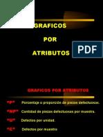 Gráfico para Atributos