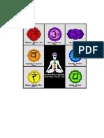 Yoga Seven Chakra System