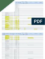 Medidas de racionalización y mejora de la eficiencia del gasto público_EDUCACIÓN
