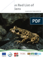 European Amphibians