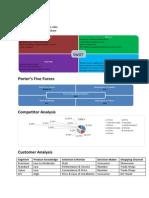 Aqualisa Quartz Case Study Analysis