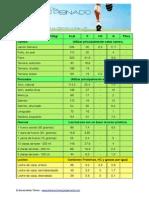 Guía Básica de Alimentos.pdf