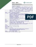 WPF_PropiedadesDependencia