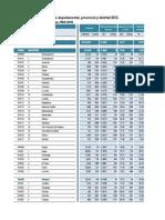 Pe.indice de Desarrollo Humano Perú