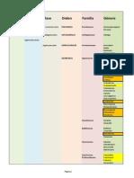 Basidiomycota.nuevasistematicadelreinofungi