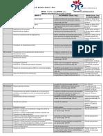 Plan Mensual Biología Junio 2014