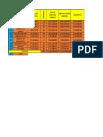Nivelacion 2do Periodo, Juan Pablo Gomez Llano, 8-B.xlsx