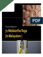 72 Melakartha Raga