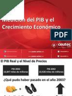 Presentacion No. 3 Medicion Del PIB y El Crecimiento Economico