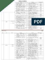 三年级华语全年计划 三年级华语全年计划.doc