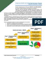 MVLS - Metodologías Gestión Del Cambio Organizacional y Personal ADKAR & SALERNO-BROCK