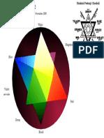 3D Spectrochrome