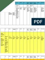 Disaster Preparedness Action Plan for 2013