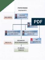 Struktur Organisasi LJM