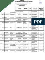 LOCURI DE MUNCA VACANTE iasi.pdf