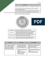 Handouts - Product Management