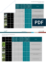 Abu Dhabi Public Realm Design Manual