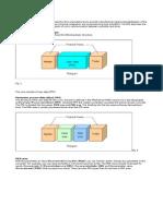 PPO - Comunicação Profibus DP