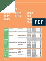 IAI 02 RC General CJ0203-2A P001-144 Slider