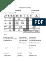 jadual(latihan 1)
