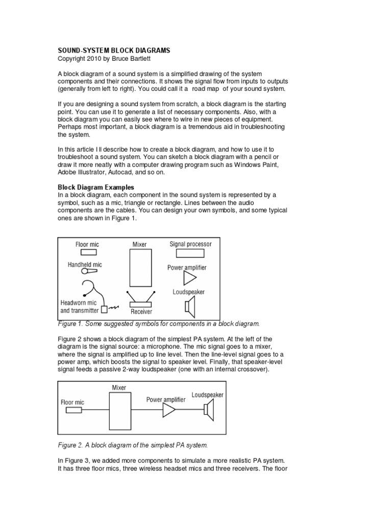Sound System Block Diagrams Loudspeaker Equalization Audio Diagram Program