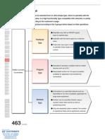 IAI Controller Overview Specsheet