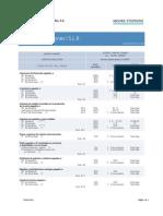 ISLR Tabla Retenciones 2014 Retenciones UTx127 Bs.