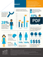 PCG Human Services Infographic