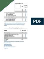 Ranking Escolas Ensino Superior_ Jan a Set 2013