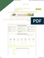 Calculo de La Dosificacion de Materiales Para Hormigones y Morteros