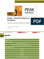 Bi Apps Financial Analytics on Jde