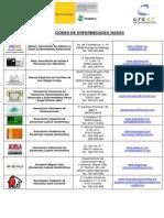 Directorio de Asociaciones de Enfermedades Raras - España