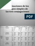 Buena Gramatica Español