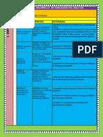 matriz para el desarrollo de habilidades del siglo xxi-5-8-2014