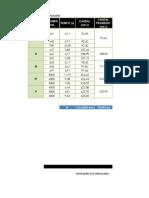 Fluidos Informe 3 y 4