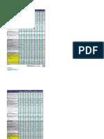 Plantilla Dimensionamiento Proceso Adjudicacion