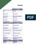 Funciones Excel Ingles-Español