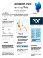 Twitter Poster Briefer