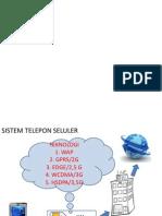 Sistem Koneksi Internet