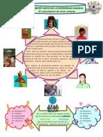 Diversidad Humana Civica Etica