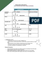 Hydrocarbon Derivatives