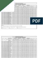 Vi Award Sheet Consolidated Cs 3rd- Year