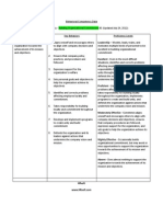 Behavioral Competency Data Table Format 4 Building Organizational Commitment3
