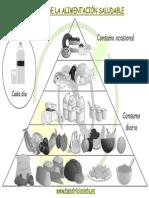 Tn Piramide Alimentos