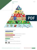 Piramide Alimentare Svizzera SGE