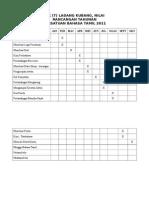 Rancangan Tahunan 2011 Carta