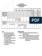 Dialog Prestasi 2014 Kimia f5(Details)