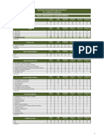 Perfil Vacacionista Nacional 2013
